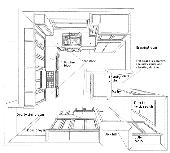 Please share photos of small kitchens for How to design a kitchen floor plan
